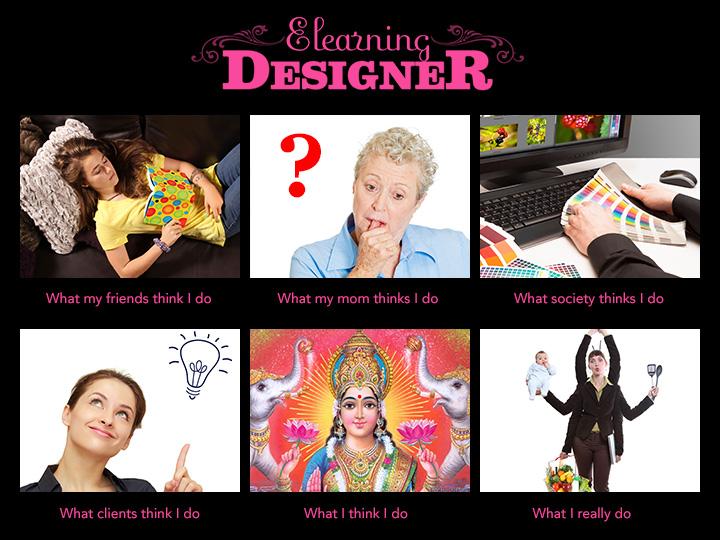 Creative Resume Templates For E Learning Portfolios